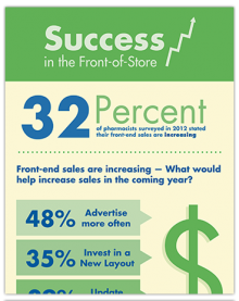 Success in the Front-of-Store