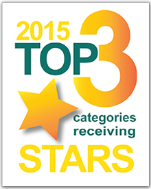 Top 3 categories receiving Stars in 2015