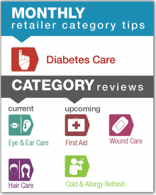 Monthly Retailer Category Tips — October 2017