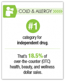 Top Subcategories in Cold & Allergy