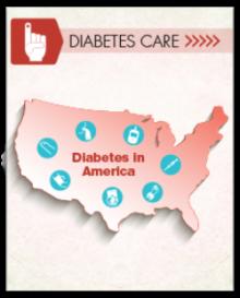 Diabetes Care in America