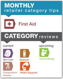 Monthly Retailer Category Tips — March 2017