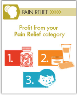 Profit from your Pain Relief category