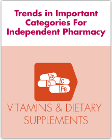 Vitamins & Dietary Supplements Trends and Takeaways