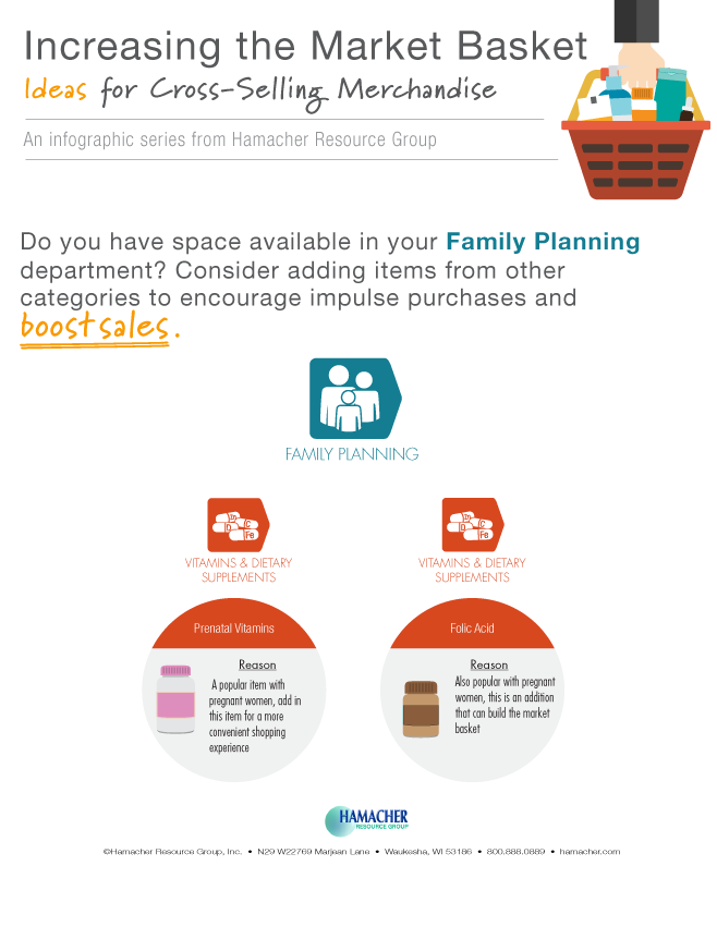 Cross-Merchandising-Family-Planning