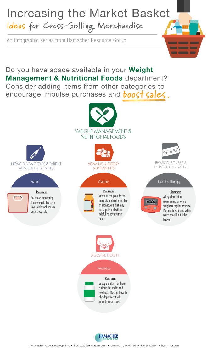 Cross-Merchandising-Weight-management-nutritional-foods