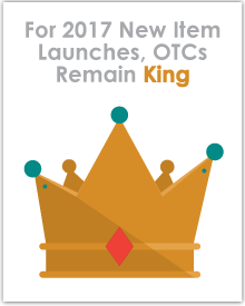 For 2017 New Item Launches, OTCs Remain King