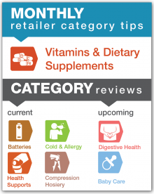 Monthly Retailer Category Tips — April 2018