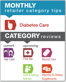 Monthly Retailer Category Tips — October 2018
