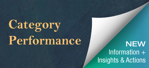 Independent Pharmacy Research Study – Category Performance Infographic Features Seven New Charts
